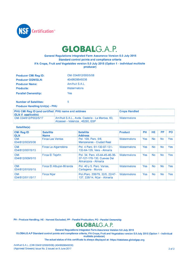 Certificado Global GAP